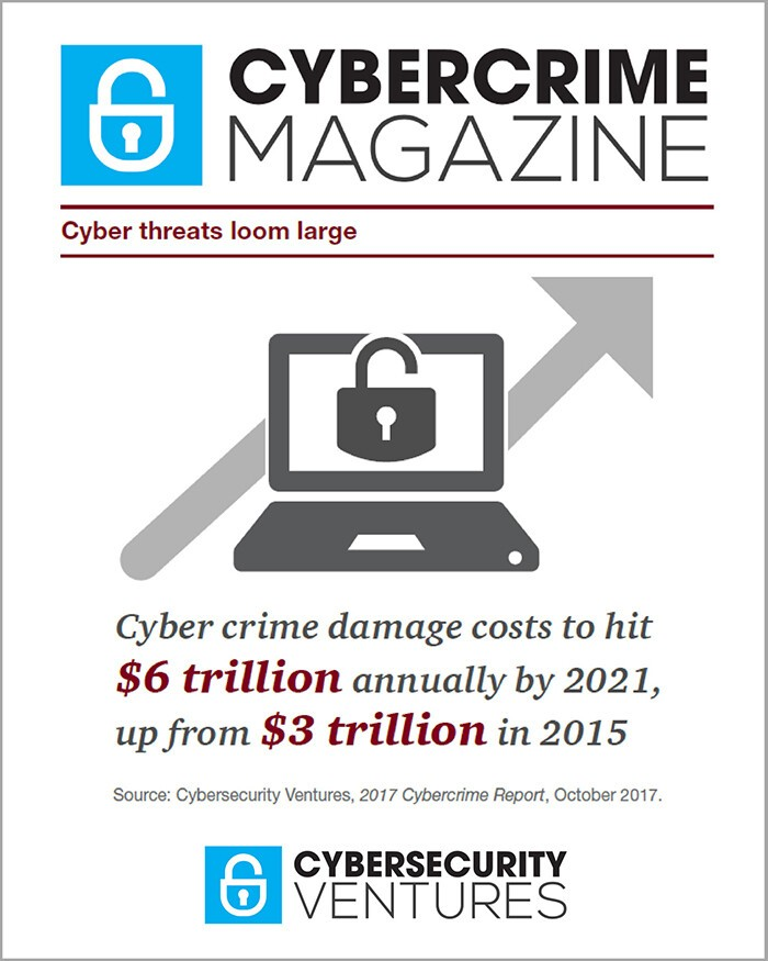 Texas Cybersecurity Events June 2020.Cutting Edge Cybersecurity Event Experience Futurecon Events